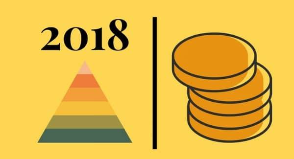 Средняя зарплата по стране России в 2018 году