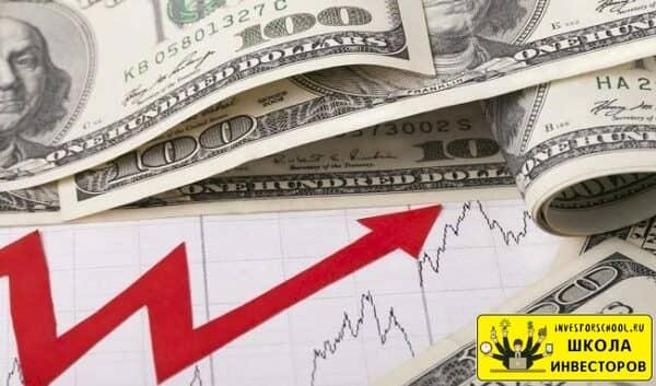 диверсификация портфеля инвестиций