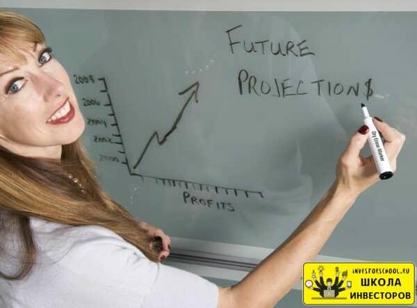 тинькофф инвестиции обучение ответы